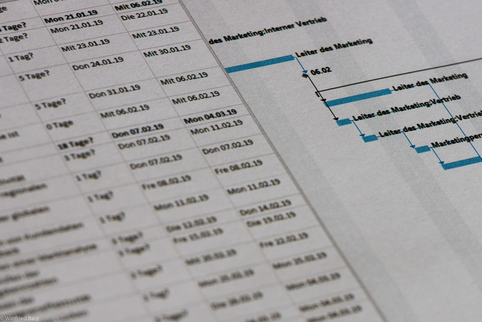 Projektmanagement - Gantt-Diagramm